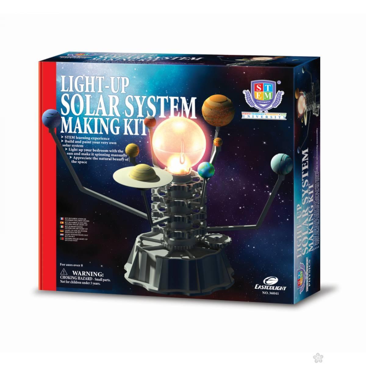 Solarni sistem 36041