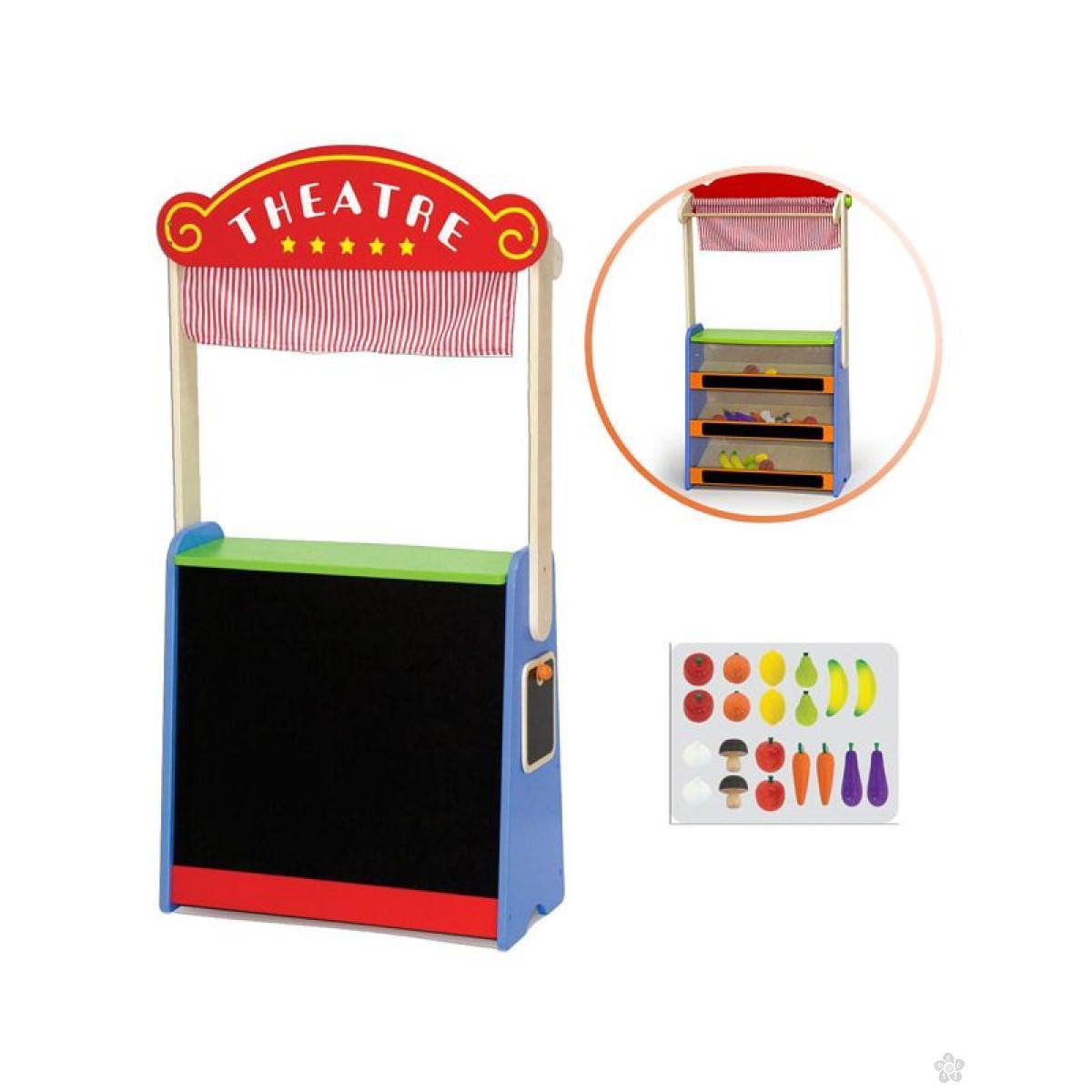 Pozorište i pijaca