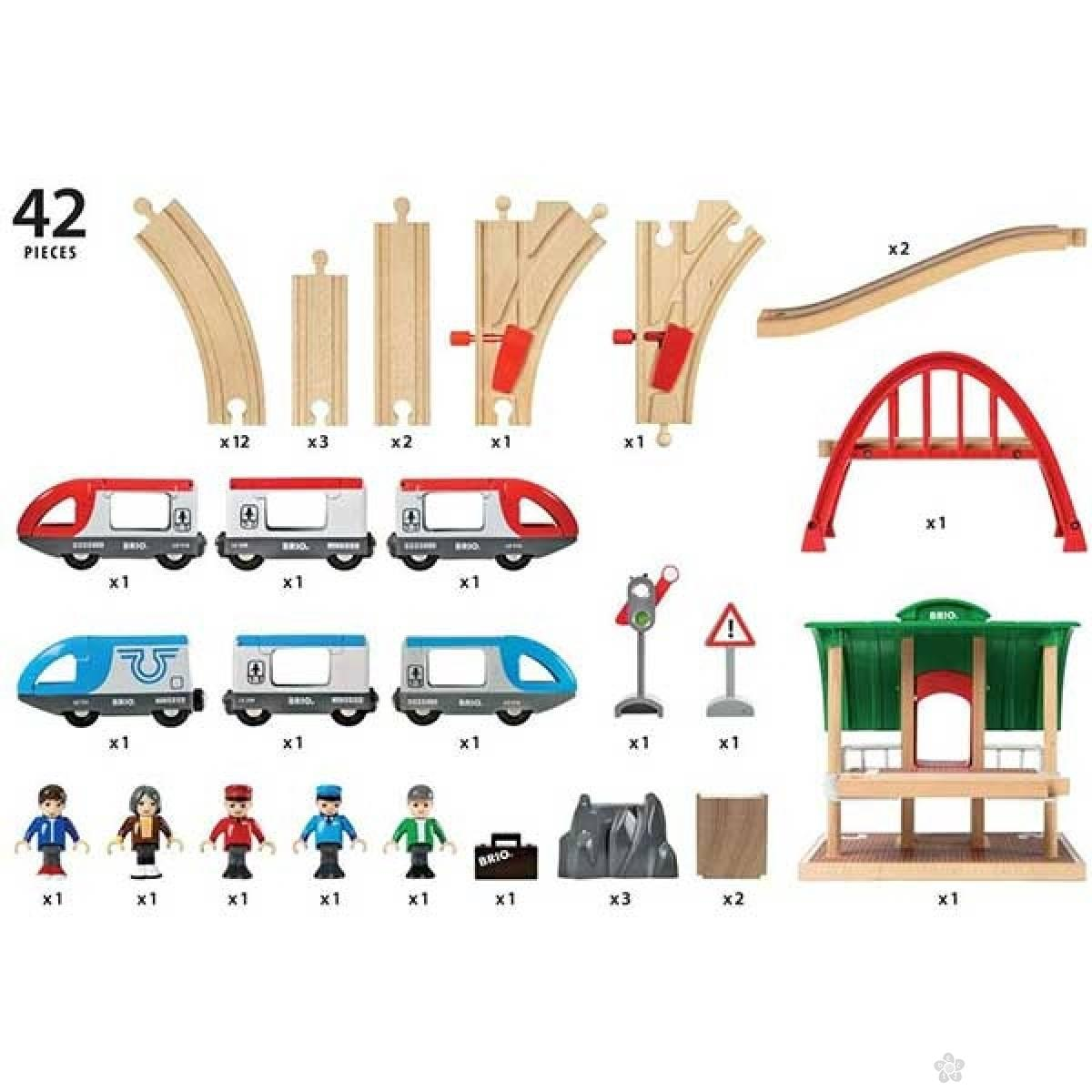 Travel Switching Set Brio BR33512