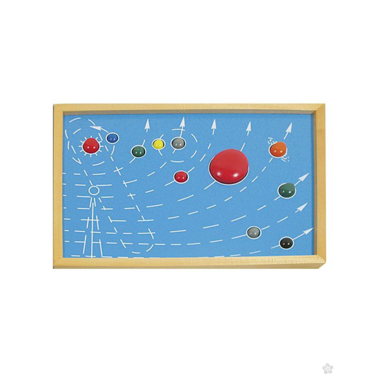 Montesori-drvena puzzla sunčevi sistem-9 planeta, HTG0079