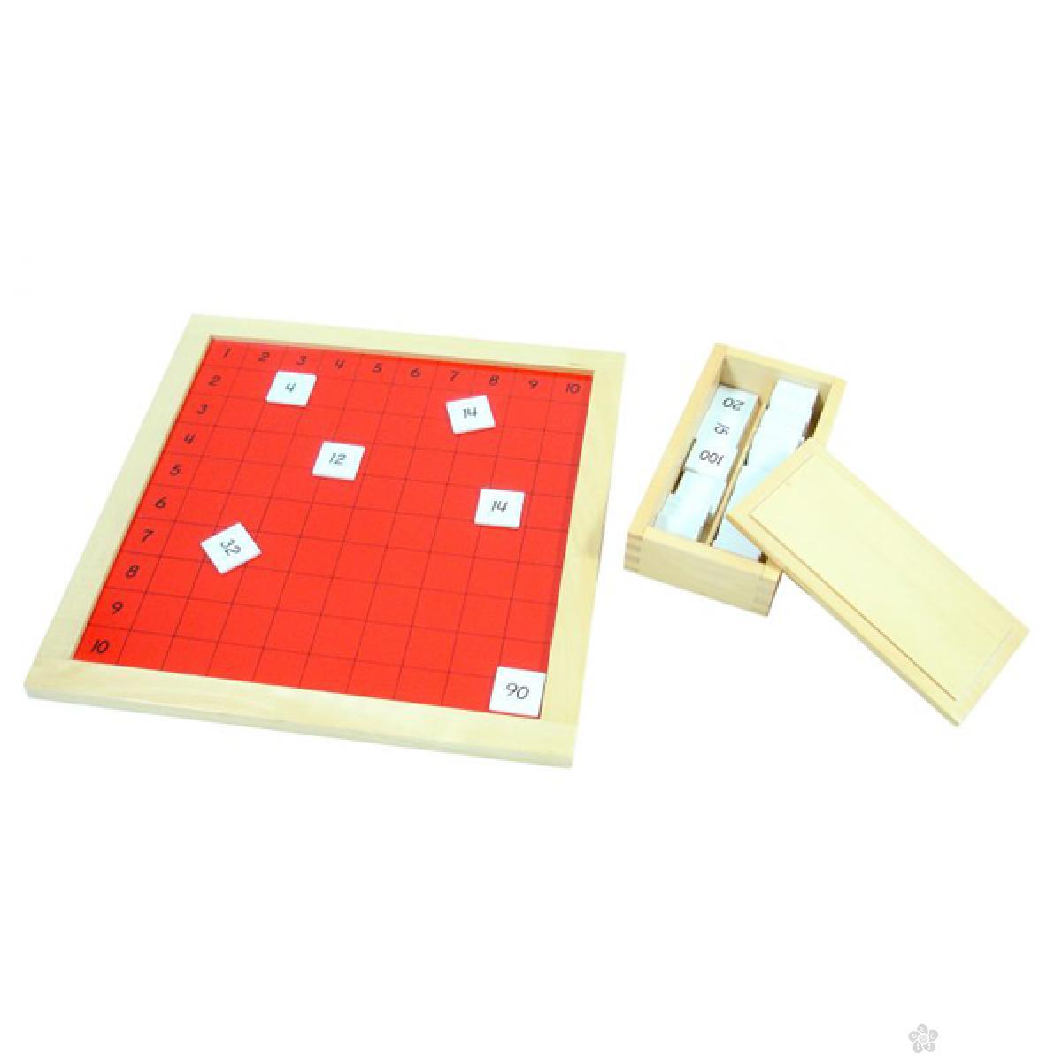 Montesori-Pitagorina tabla sa brojevima, HTM0147