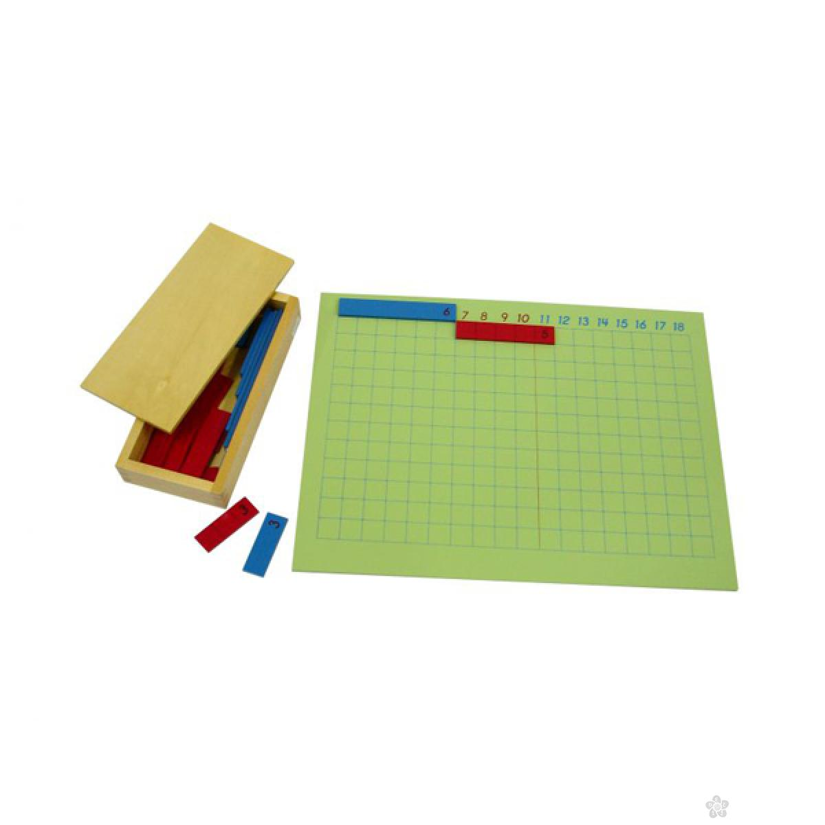 Montesori-tabla matematičkih operacija-oduzimanje, HTM0149