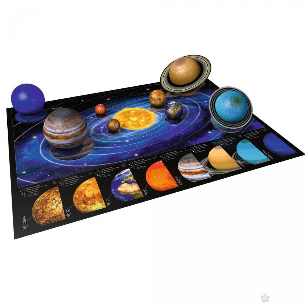 Ravensburger 3D puzzle (slagalice) - Solarni sitem, RA11668