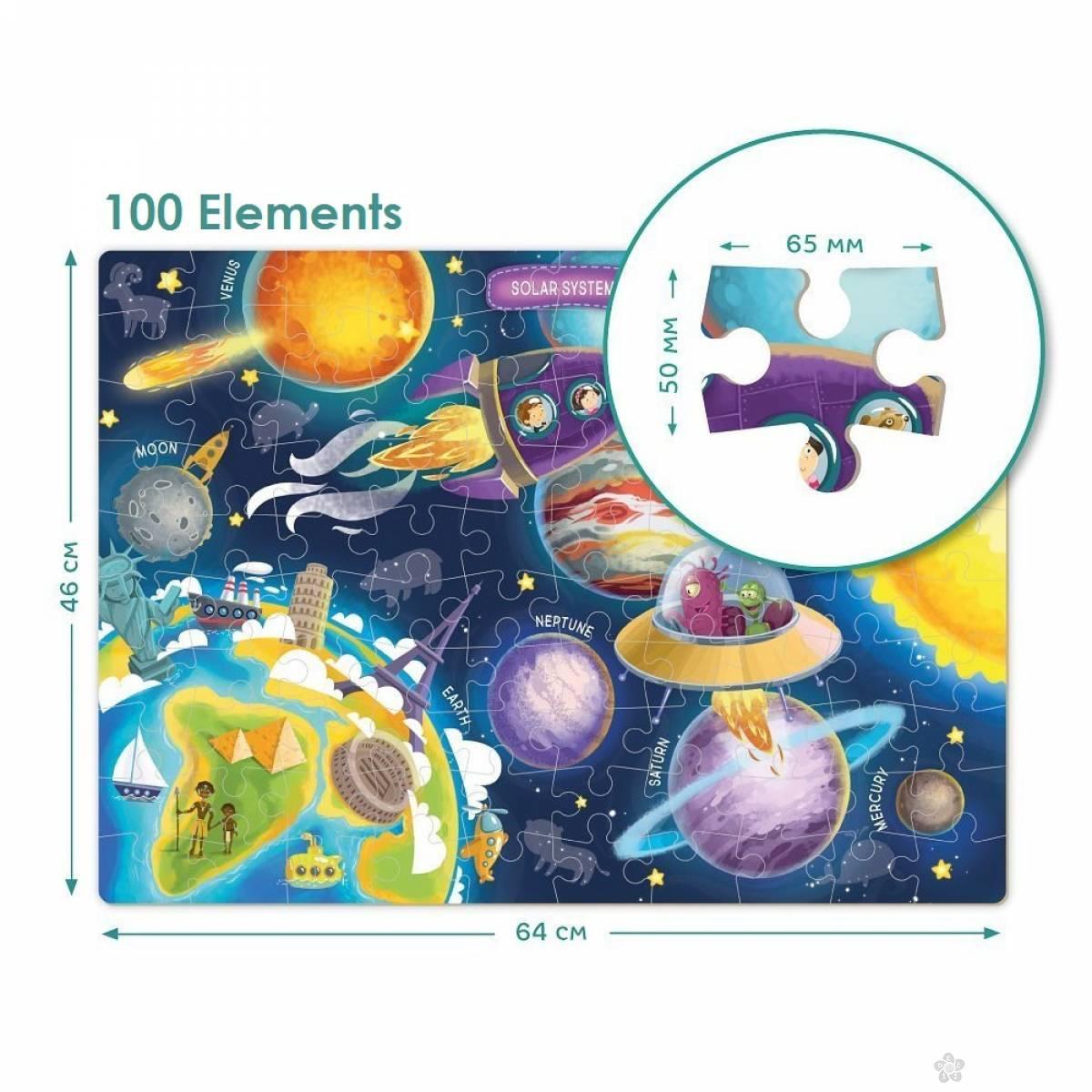 Puzzla mapa Svemir COR141